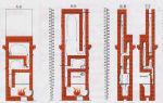 Печь кузнецова колпаковая для теплиц: характеристика, размеры, порядовка, изготовление своими руками, видео – выращиваем в теплице