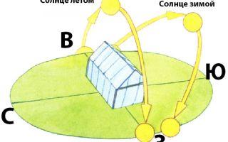 Как расположить теплицу по сторонам света: правила размещения, фото, видео – выращиваем в теплице