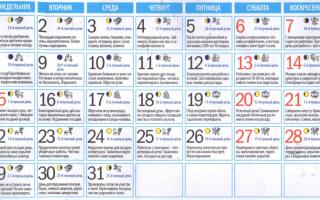 Лунный календарь цветовода на 2018 год год: таблица для комнатных и садовых растений – выращиваем в теплице